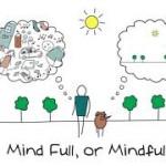 dog and mindfulness